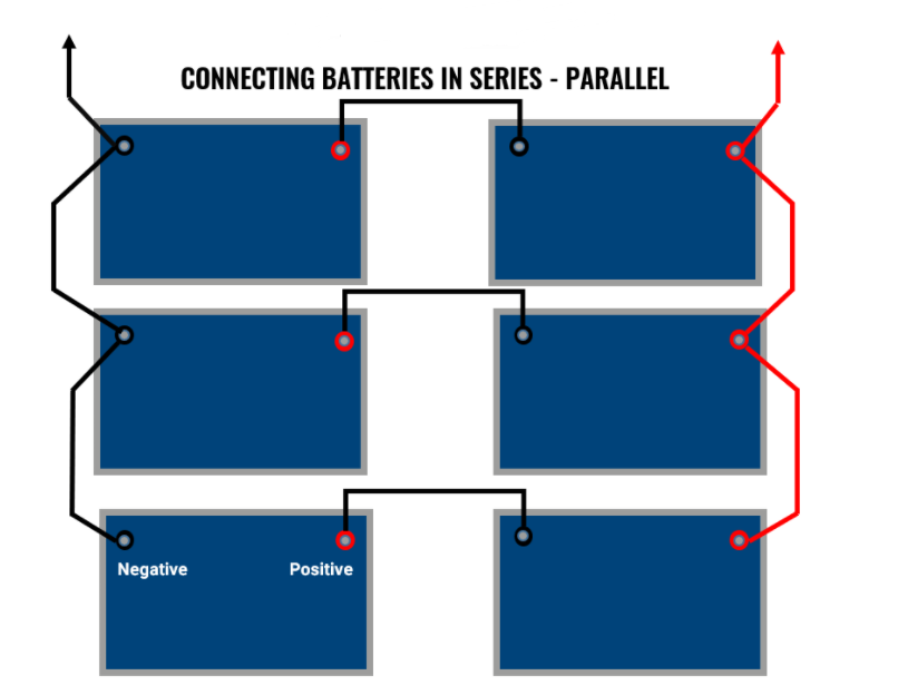 connecting batteries in series-parallel 3